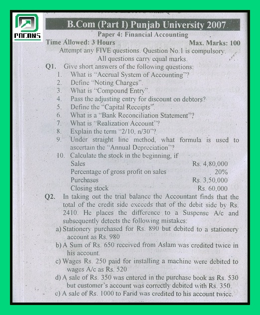 Compulsory English Part-1 Code 1423 BA/BS – AIOU Old Papers